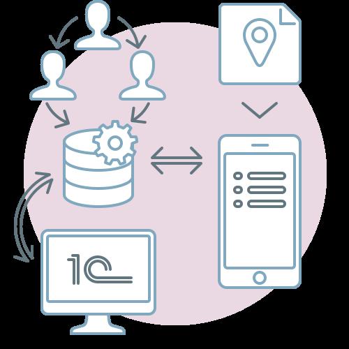 Структура мобильного приложения